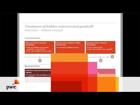PwC Webinar: The Swiss Federal Council released the Tax Proposal 17