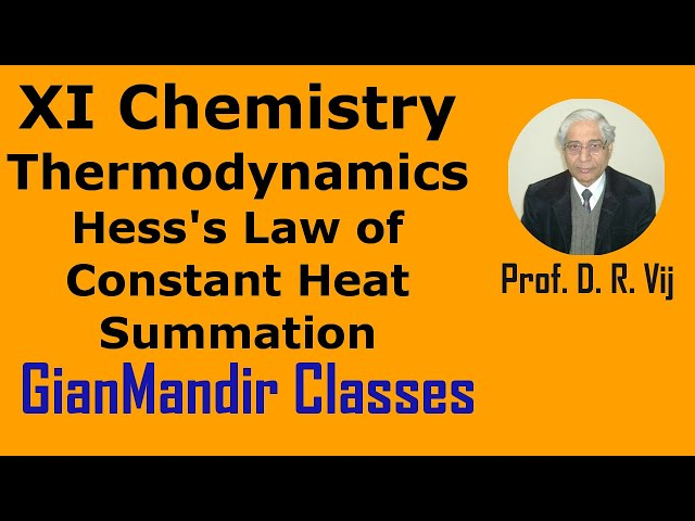 XI Chemistry - Thermodynamics - Hess's Law of Constant Heat Summation by Ruchi Mam