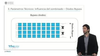13 11 diodos bypass | 99/115 | UPV