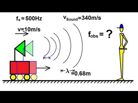 Physics - Mechanics: Sound and Sound Waves (18 of 47) Doppler Shift