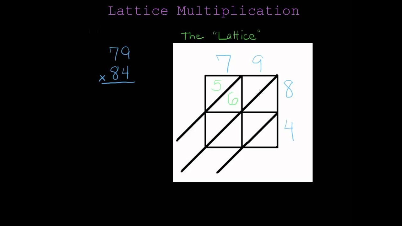 Lattice Multiplication 2x2 mp4   YouTube