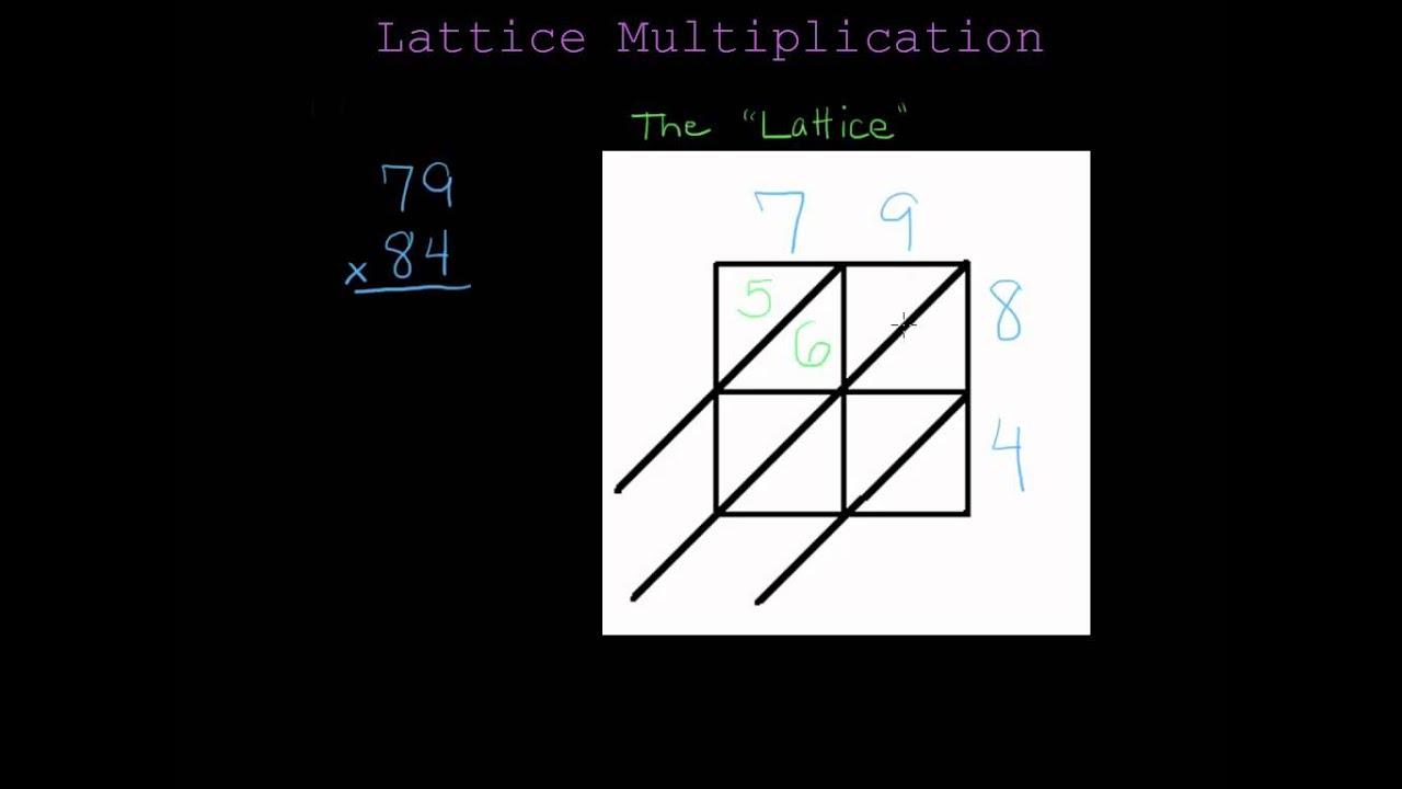 medium resolution of Lattice Multiplication 2x2.mp4 - YouTube