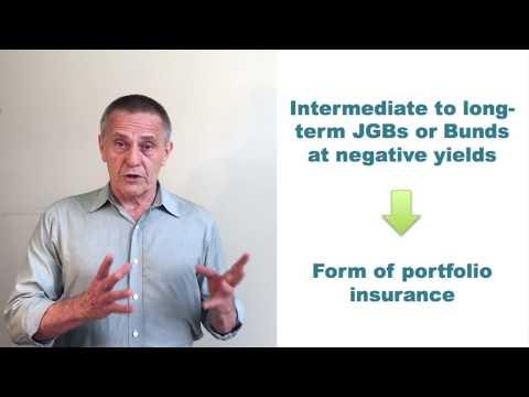 Negative Interest Rates & Negative Bond Yields