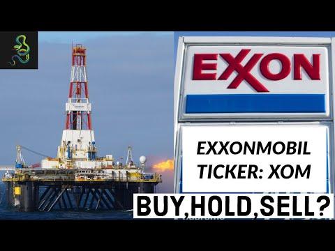 ExxonMobil (Ticker: xom ) following Crude Oil Lower