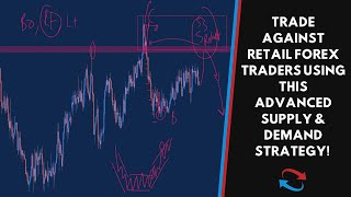 How To Trade AGAINST Losing Forex Traders Using This Supply & Demand Strategy!!!