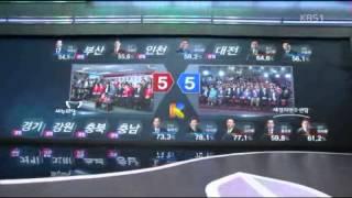 KBS 2014 선택! 대한민국 - 지선 개표방송 카운트다운 (KOREA ELECTION EXIT POLL COUNT DOWN)