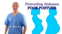 Protruding Abdomen from Poor Posture - Dr Mandell