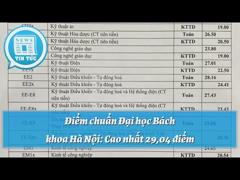 Điểm chuẩn Đại học Bách khoa Hà Nội: Cao nhất 29,04 điểm  | Tin Tức