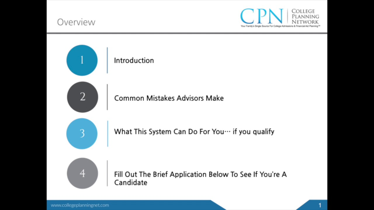 INTRODUCTION TO CPN - AIP Marketing Alliance