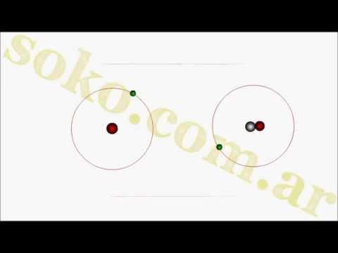El atomo 03 - concepto de ión, anión y catión.