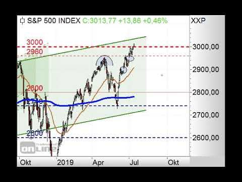 S&P500 über 3.000 Punkten! - Chart Flash 15.07.2019