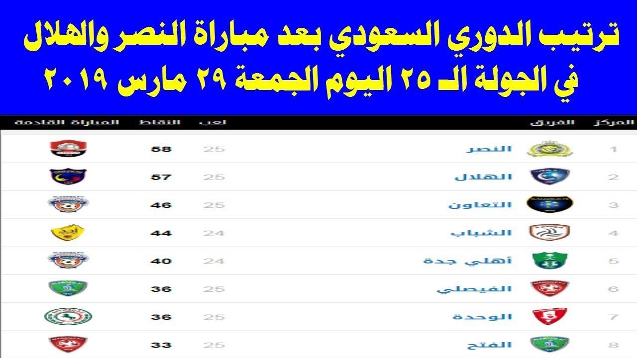 جدول ترتيب الدوري السعودي بعد مباراة النصر والهلال اليوم الجمعة 29 - 3 - 2019