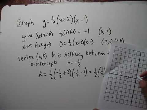 Graphing A Quadratic Function In Factored Form Youtube
