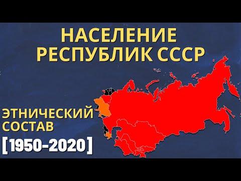 НАСЕЛЕНИЕ 15 БЫВШИХ РЕСПУБЛИК СССР (1950-2020) [ENG SUB]