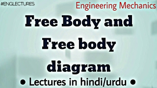 Free body, free body diagram in hindi/urdu full explanation |Engineering mechanics