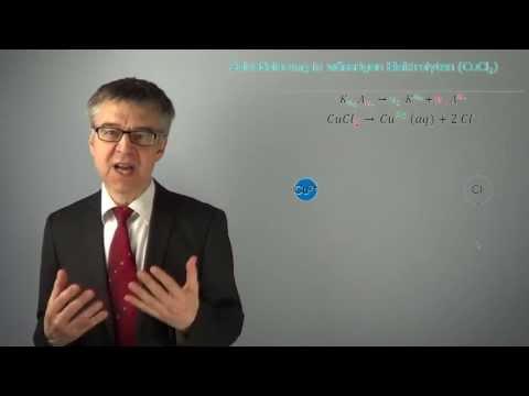 PC56 Grundlagen der Debye-Hückel-Theorie - Wie stark wird ein Ion in einem Elektrolyt abgeschirmt?