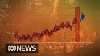 UK agency data shows world heading for warmest decade | ABC News
