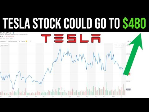 why-tesla-stock-could-go-to-$480-(by-2020)