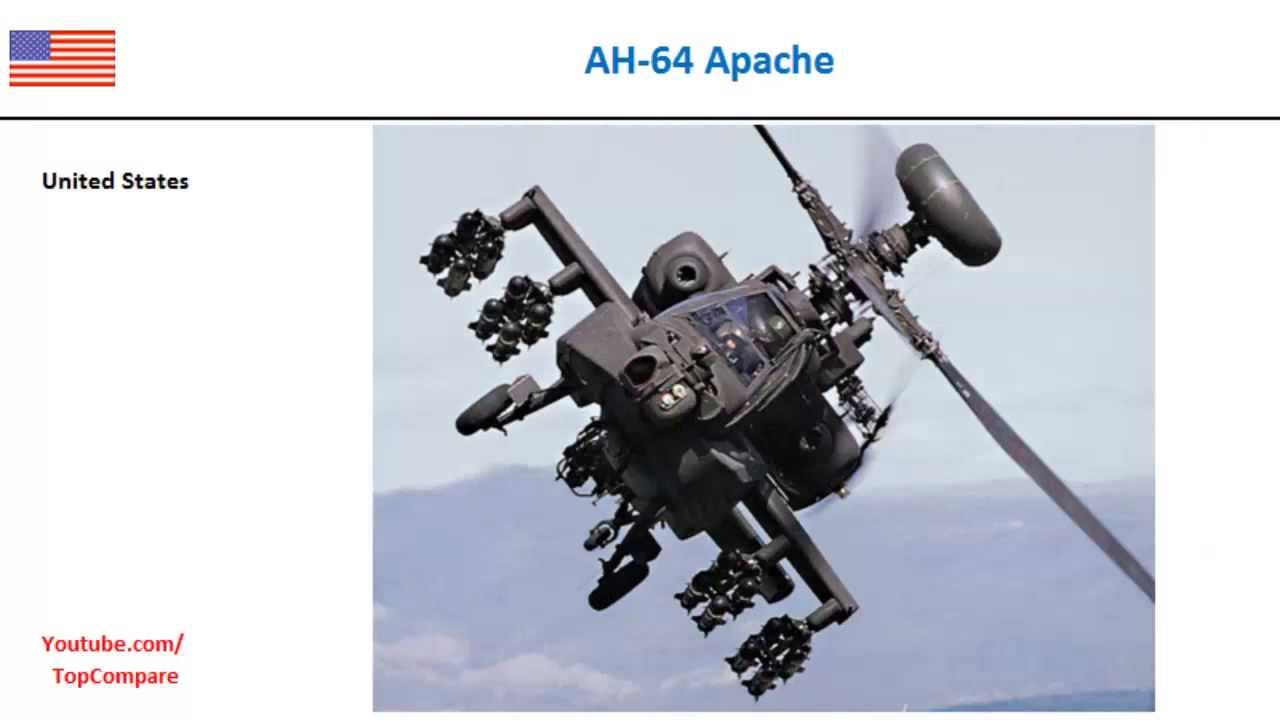 Elicottero T 129 : A129 mangusta versus ah 64 apache military helicopter youtube