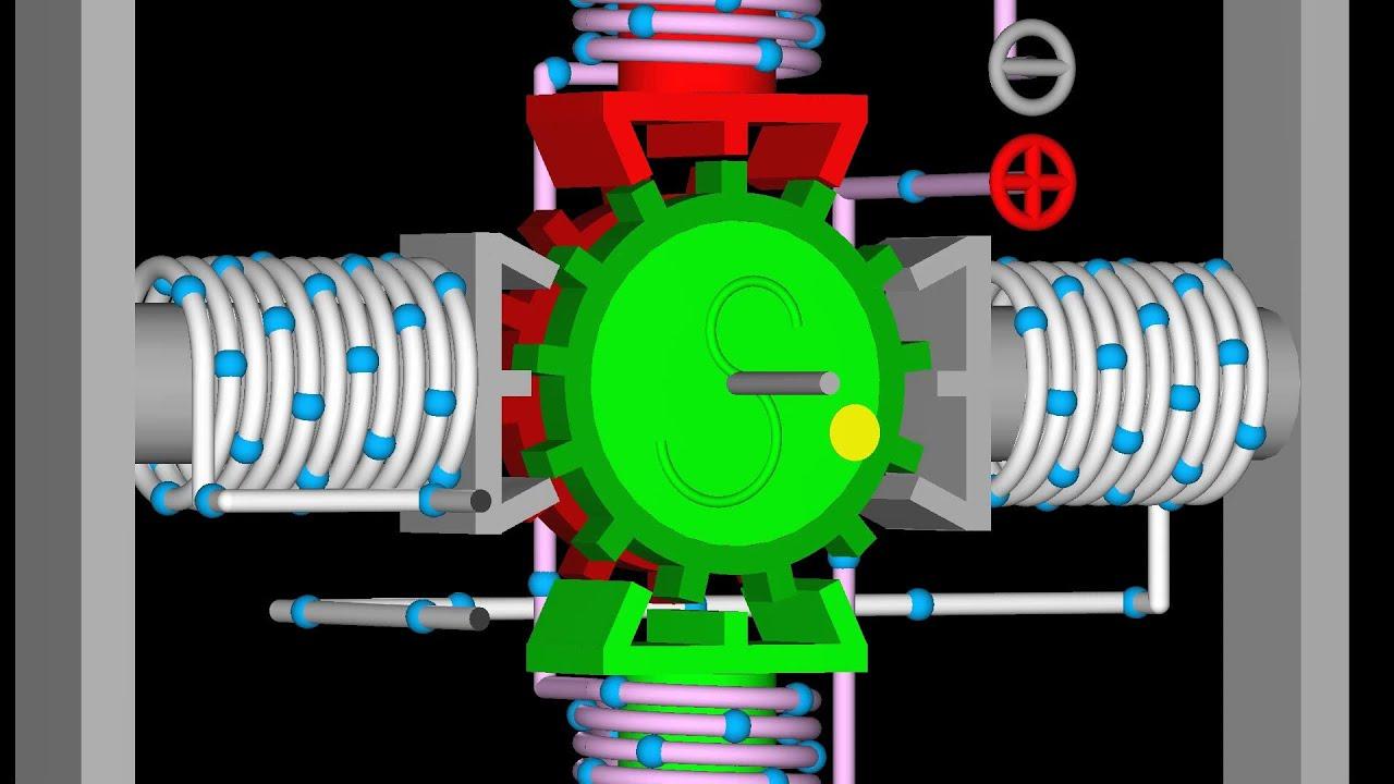 Hendershot Wiring Diagram Funktionsweise Verschiedener Schrittmotoren Bipolar