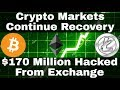Crypto news | Crypto Markets Continue Recovery, $170 Million Hacked From Exchange,