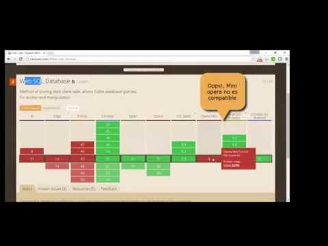WebSql tutorial en español