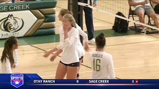 All Sports Report: Monday August 20, 2018