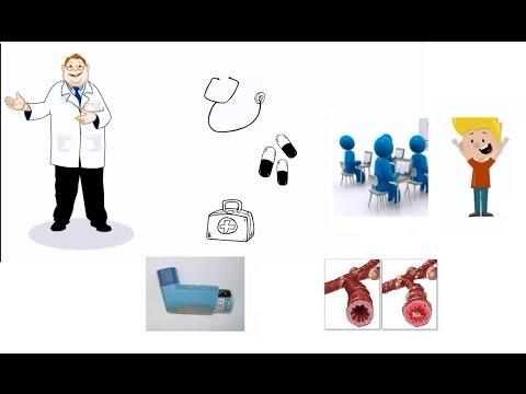 Allergic Asthma in Children