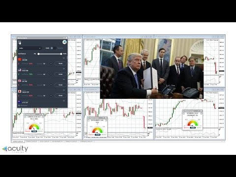 News Sentiment & Trump's Effects on the Markets :: 30 Jan 2017