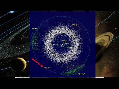 Nibiru Crossed the Asteroid Belt nibiru today