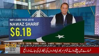 IMF Loan history of Pakistan