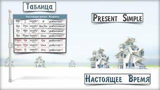 Таблица Present Simple  с примерами употребления. Время Present Simple в английском языке.