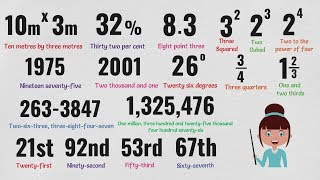 Numbers Vocabulary | How to Say Numbers in English | English Pronunciation