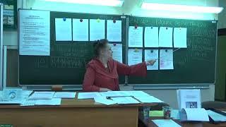 Каковы цели внедрения проектного обучения в современный образовательный процесс? 07 -02 -2019