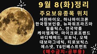 서린바이오,하나마이크론,한국정보인증, 뉴파워프라즈마,필…