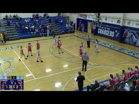 Cole Valley vs. Melba High School JV Womens' Basketball