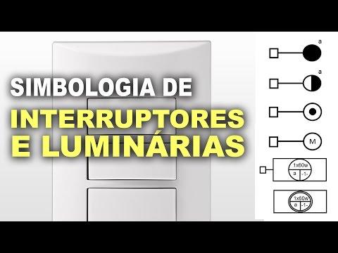 Simbologia para interruptores e luminárias