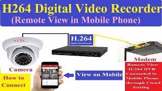 Remote View H.264 DVR! DVR Cloud Setting! DVR Remote Surveillance H.264 Digital Video Recorder!