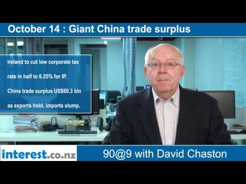 90 seconds @ 9am : Giant China trade surplus