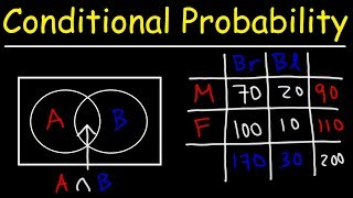 Conditional Probability With Venn Diagrams & Contingency Tables