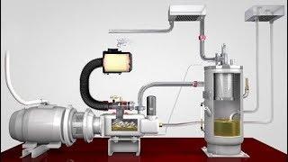 Работа винтового компрессора, его принцип действия и устройство.