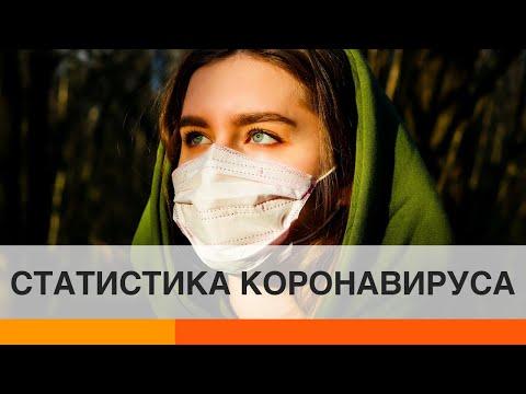 Когда закончится эпидемия коронавируса в Украине — ICTV