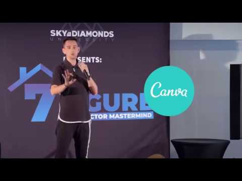 Marketing Mastermind Presentation - Intermediate