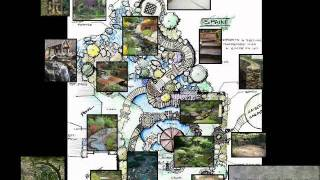 Altanta Landscape Architect For A Tennessee Garden