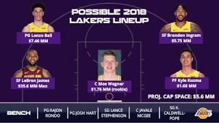 Updated 2019 NBA Title Odds After Warriors Sign DeMarcus Cousins