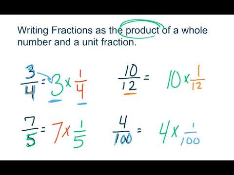 fractions as multiples of unit fractions using models worksheets