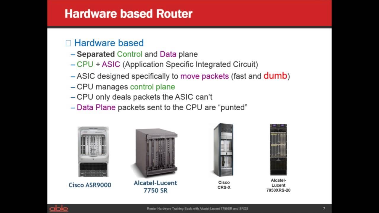 Router Hareware Architecture Training clip1
