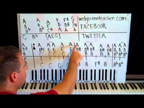 How To Play Green Eyes by Erykah Badu On The Piano Shawn Cheek ...