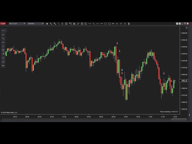 111720 -- Daily Market Review ES CL NQ - Live Futures Trading Call Room