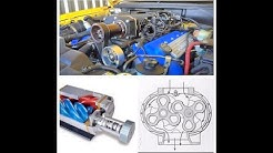 Superchargers: Roots vs Twin Screw vs Centrifugal (Whipple, eaton, VMP, procharger) supercargador